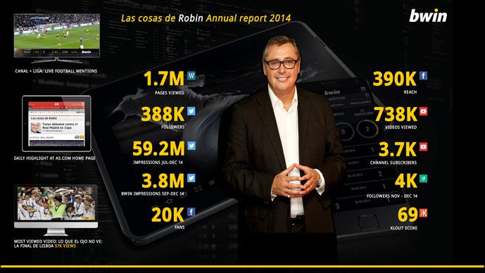infography-robinson-annual-steelman